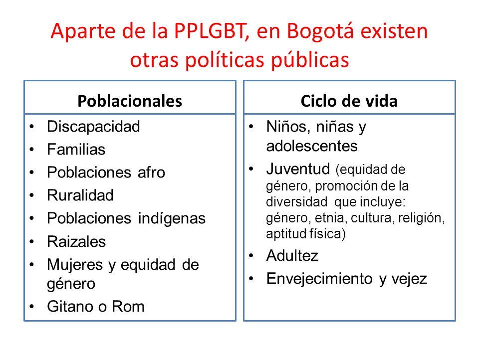 Poblacionales Discapacidad Familias Poblaciones afro Ruralidad Poblaciones indígenas Raizales Mujeres y equidad de género Gitano o Rom Ciclo de vida N