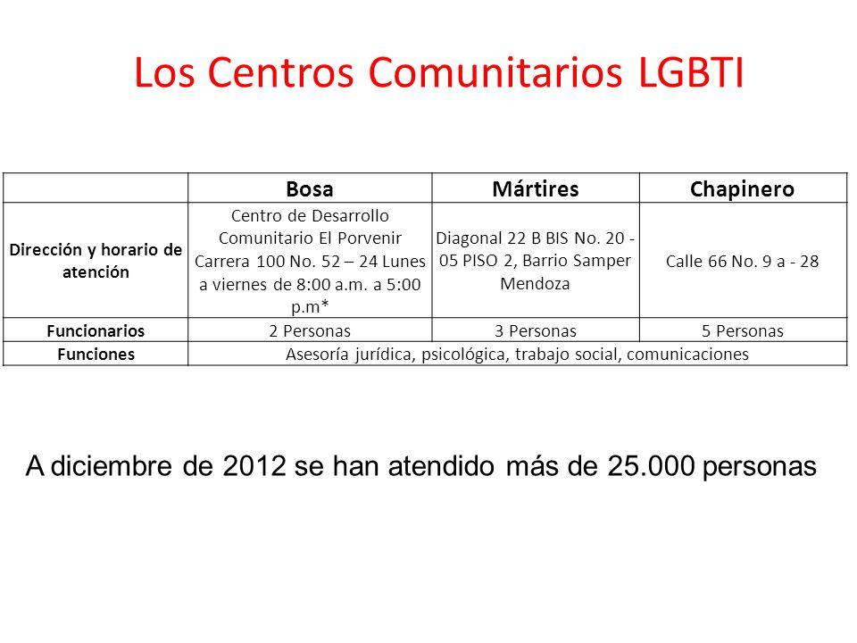 Los Centros Comunitarios LGBTI BosaMártiresChapinero Dirección y horario de atención Centro de Desarrollo Comunitario El Porvenir Carrera 100 No. 52 –