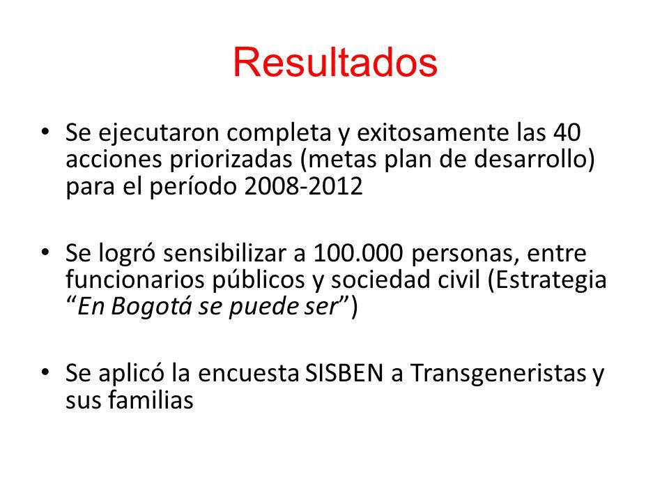 Se ejecutaron completa y exitosamente las 40 acciones priorizadas (metas plan de desarrollo) para el período 2008-2012 Se logró sensibilizar a 100.000