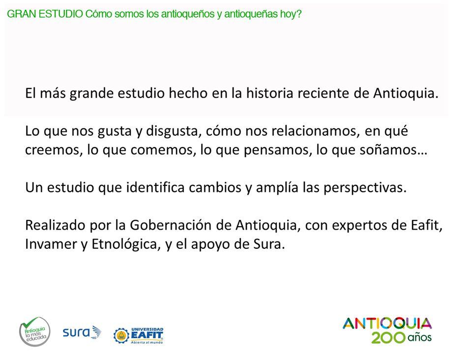 - ¿Cuál será la cualidad que le enseñaríamos a nuestros niños en Antioquia.
