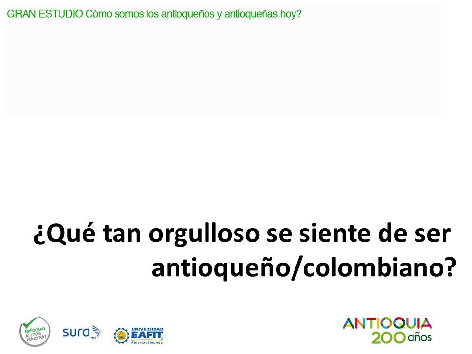 ¿Qué tan orgulloso se siente de ser antioqueño/colombiano?