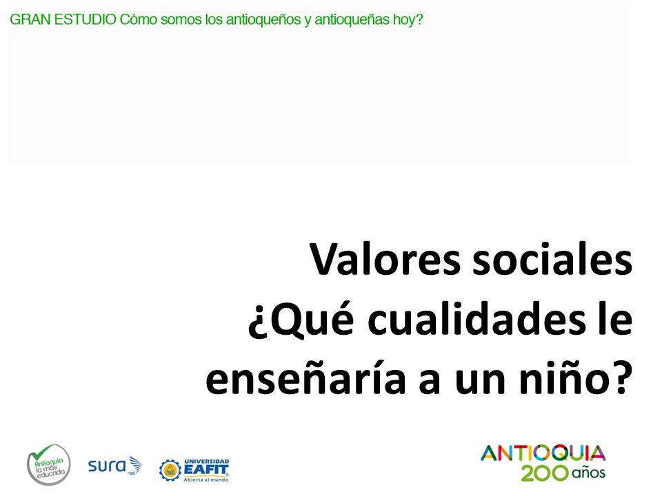 Valores sociales ¿Qué cualidades le enseñaría a un niño?
