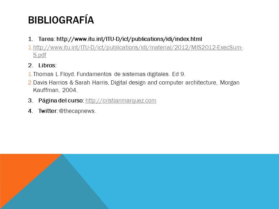 BIBLIOGRAFÍA 1.Tarea: http://www.itu.int/ITU-D/ict/publications/idi/index.html 1.http://www.itu.int/ITU-D/ict/publications/idi/material/2012/MIS2012-E