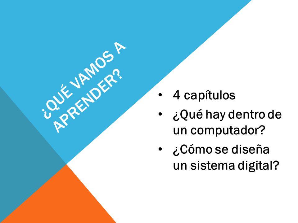 ¿QUÉ VAMOS A APRENDER.1.Introducción a la electrónica digital.