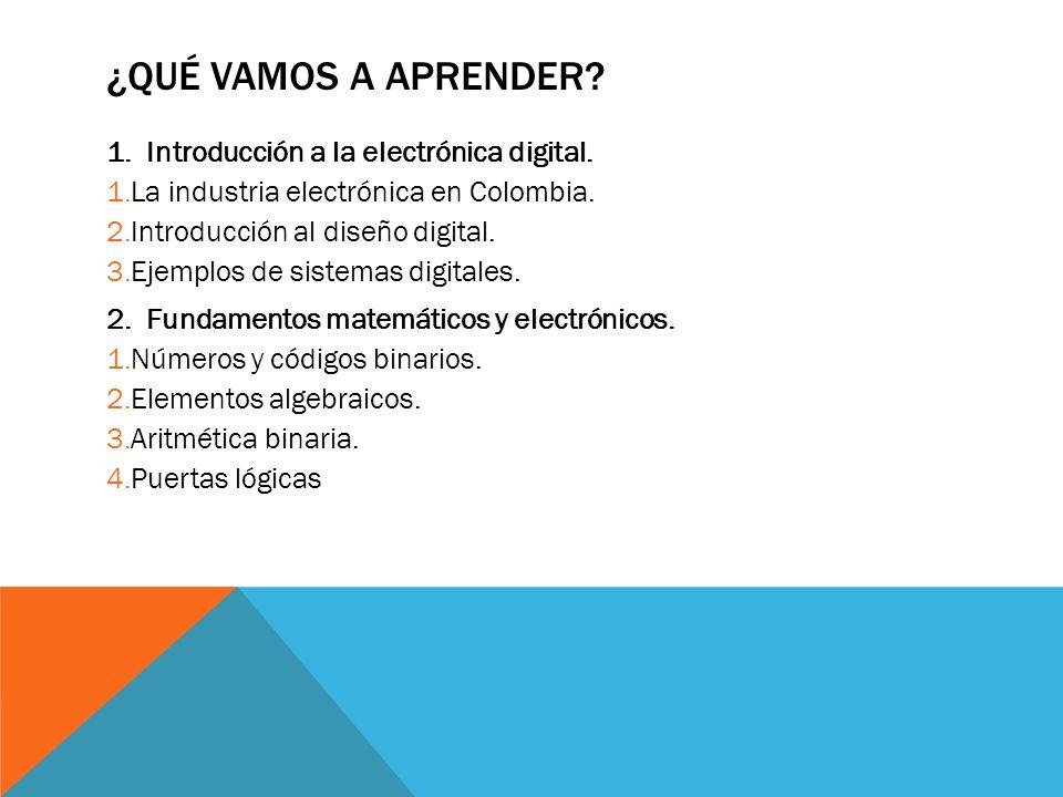 ¿QUÉ VAMOS A APRENDER? 1.Introducción a la electrónica digital. 1.La industria electrónica en Colombia. 2.Introducción al diseño digital. 3.Ejemplos d