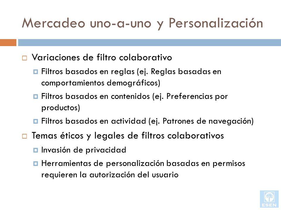 Mercadeo uno-a-uno y Personalización Variaciones de filtro colaborativo Filtros basados en reglas (ej. Reglas basadas en comportamientos demográficos)