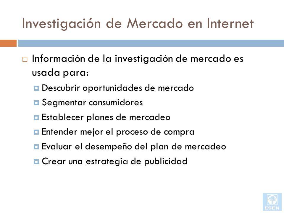 Investigación de Mercado en Internet Información de la investigación de mercado es usada para: Descubrir oportunidades de mercado Segmentar consumidor