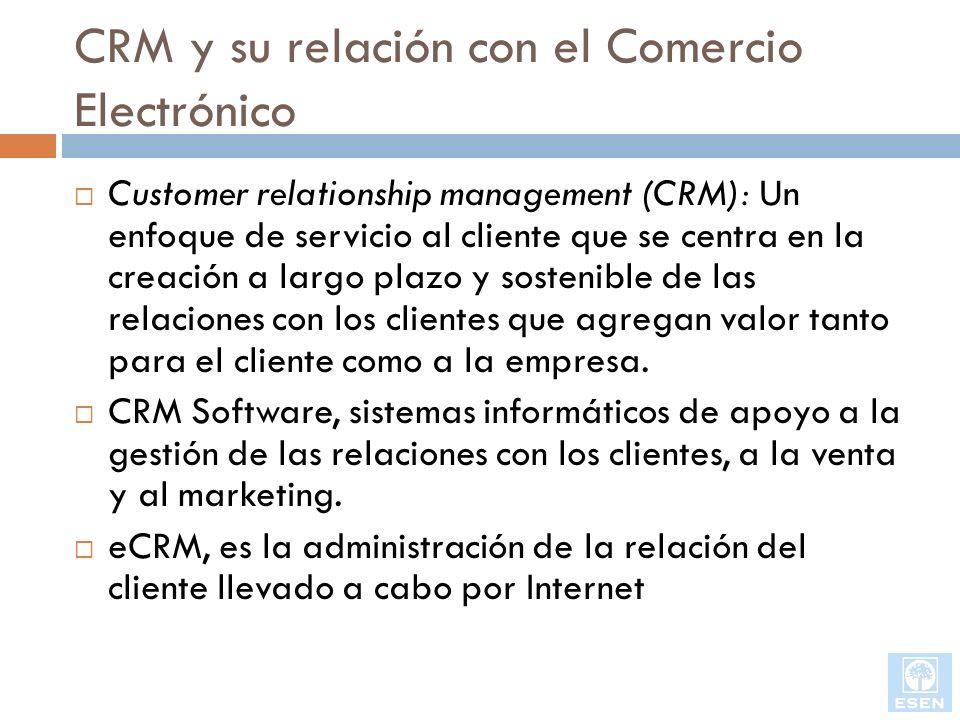 CRM y su relación con el Comercio Electrónico Customer relationship management (CRM): Un enfoque de servicio al cliente que se centra en la creación a