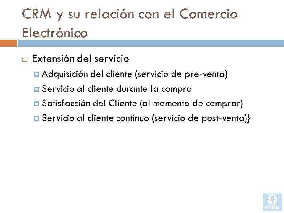 CRM y su relación con el Comercio Electrónico Extensión del servicio Adquisición del cliente (servicio de pre-venta) Servicio al cliente durante la co