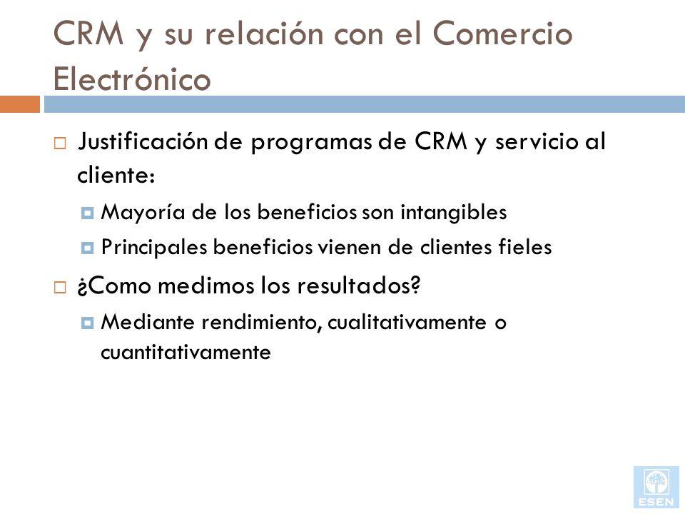 CRM y su relación con el Comercio Electrónico Justificación de programas de CRM y servicio al cliente: Mayoría de los beneficios son intangibles Princ