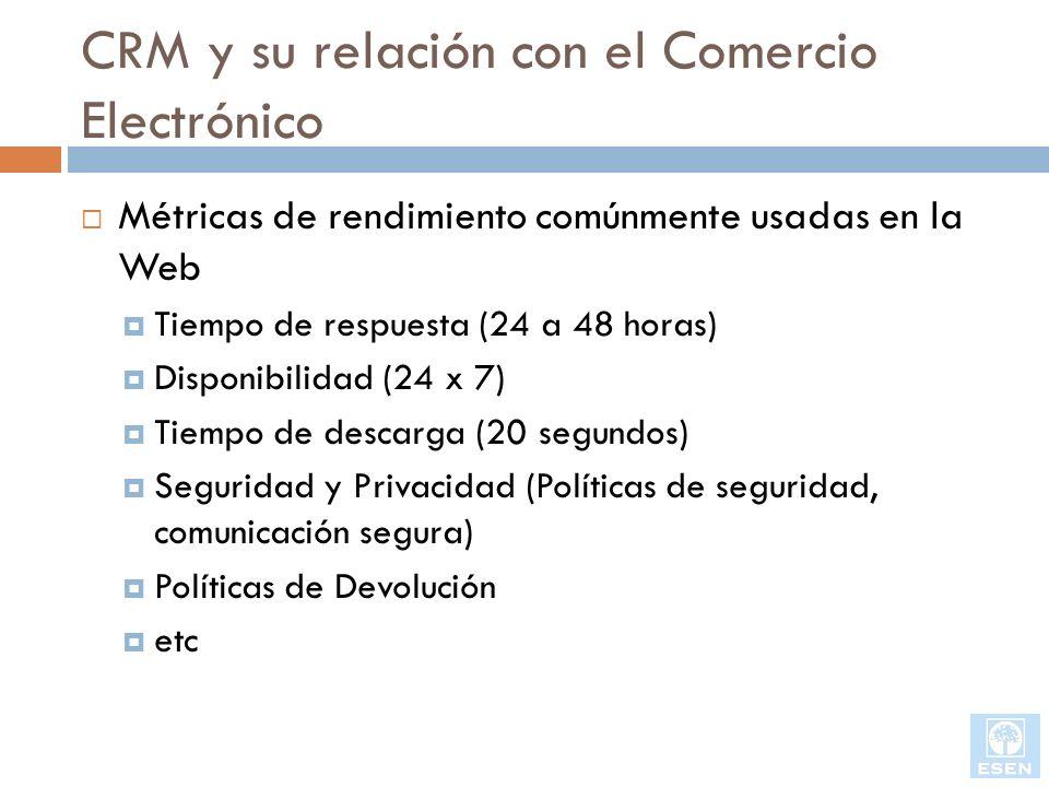 CRM y su relación con el Comercio Electrónico Métricas de rendimiento comúnmente usadas en la Web Tiempo de respuesta (24 a 48 horas) Disponibilidad (