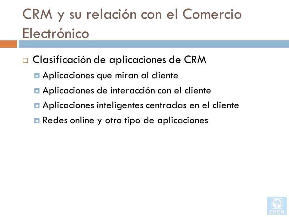 CRM y su relación con el Comercio Electrónico Clasificación de aplicaciones de CRM Aplicaciones que miran al cliente Aplicaciones de interacción con e