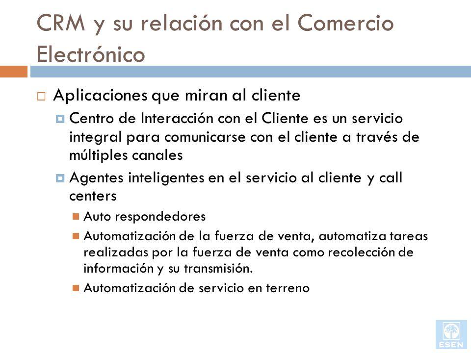 CRM y su relación con el Comercio Electrónico Aplicaciones que miran al cliente Centro de Interacción con el Cliente es un servicio integral para comu