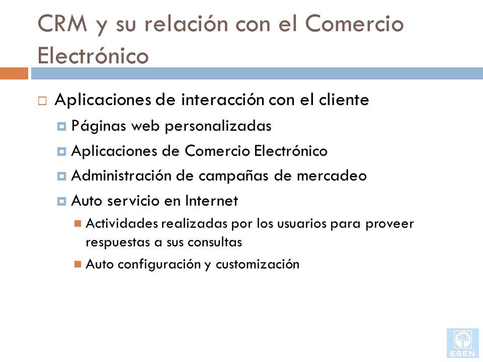 CRM y su relación con el Comercio Electrónico Aplicaciones de interacción con el cliente Páginas web personalizadas Aplicaciones de Comercio Electróni