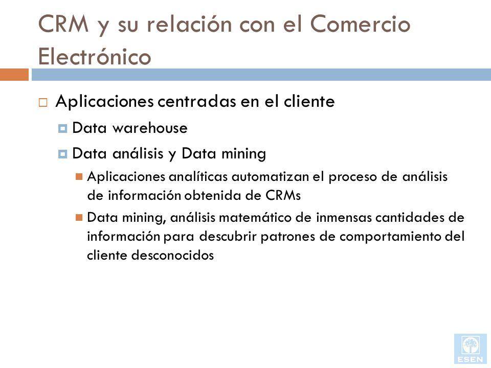 CRM y su relación con el Comercio Electrónico Aplicaciones centradas en el cliente Data warehouse Data análisis y Data mining Aplicaciones analíticas