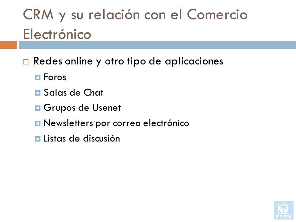 CRM y su relación con el Comercio Electrónico Redes online y otro tipo de aplicaciones Foros Salas de Chat Grupos de Usenet Newsletters por correo ele