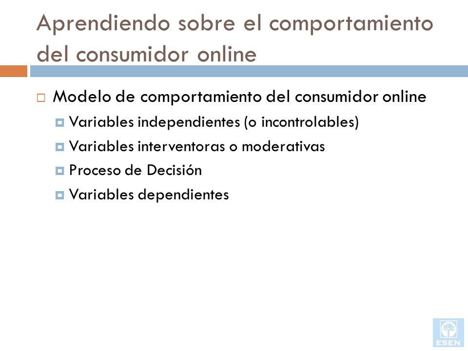Aprendiendo sobre el comportamiento del consumidor online Modelo de comportamiento del consumidor online Variables independientes (o incontrolables) V