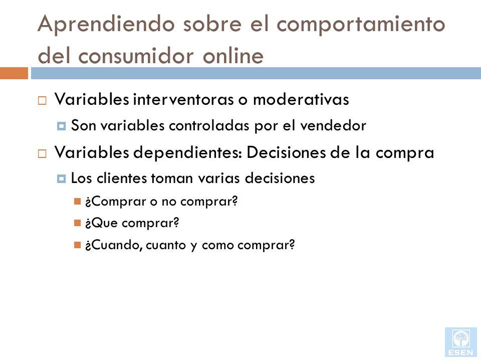 Aprendiendo sobre el comportamiento del consumidor online Variables interventoras o moderativas Son variables controladas por el vendedor Variables de