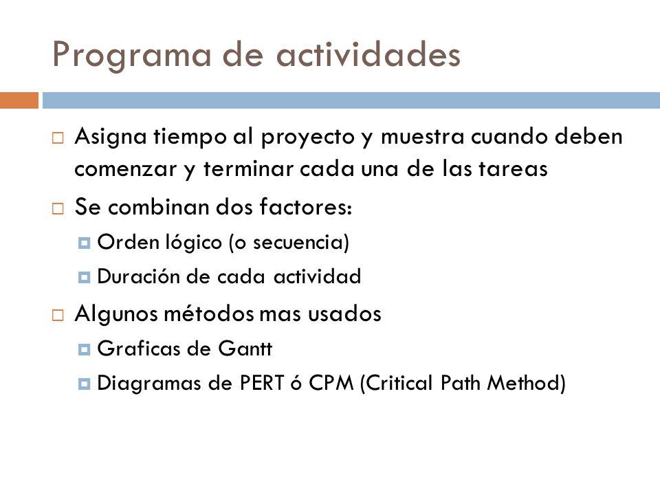 Programa de actividades Asigna tiempo al proyecto y muestra cuando deben comenzar y terminar cada una de las tareas Se combinan dos factores: Orden lógico (o secuencia) Duración de cada actividad Algunos métodos mas usados Graficas de Gantt Diagramas de PERT ó CPM (Critical Path Method)