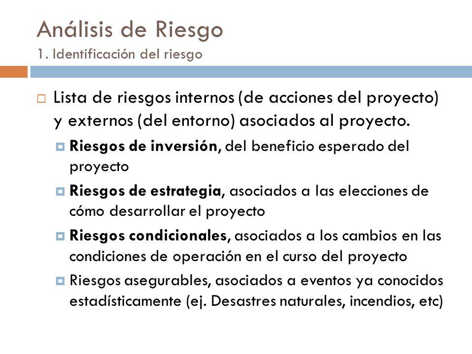 Análisis de Riesgo 1.