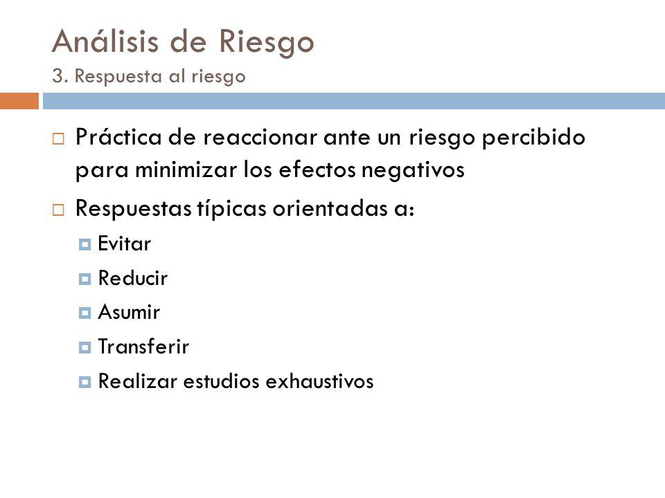 Análisis de Riesgo 3.