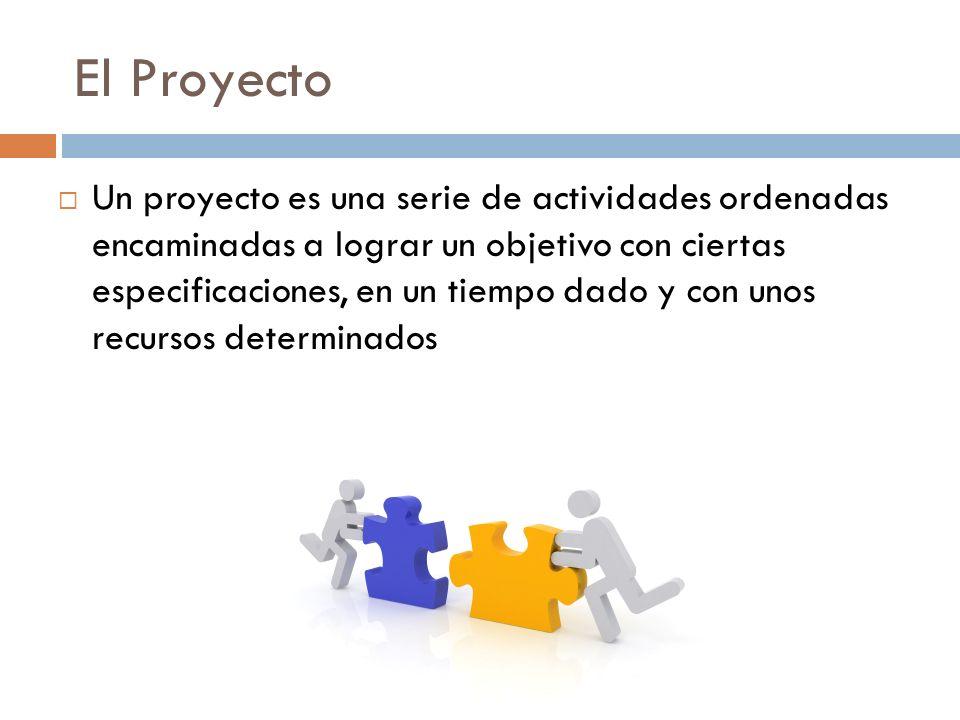 El Proyecto Un proyecto es una serie de actividades ordenadas encaminadas a lograr un objetivo con ciertas especificaciones, en un tiempo dado y con unos recursos determinados