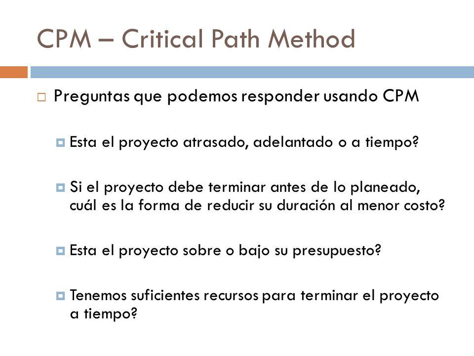 CPM – Critical Path Method Preguntas que podemos responder usando CPM Esta el proyecto atrasado, adelantado o a tiempo.