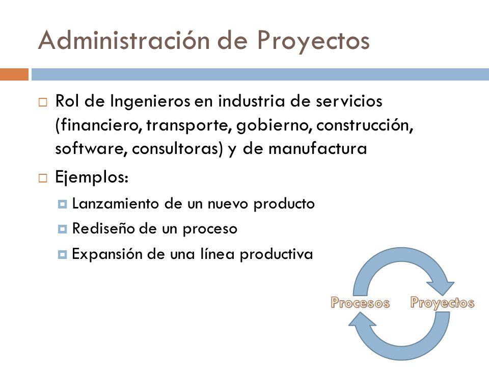 Administración de Proyectos Rol de Ingenieros en industria de servicios (financiero, transporte, gobierno, construcción, software, consultoras) y de manufactura Ejemplos: Lanzamiento de un nuevo producto Rediseño de un proceso Expansión de una línea productiva