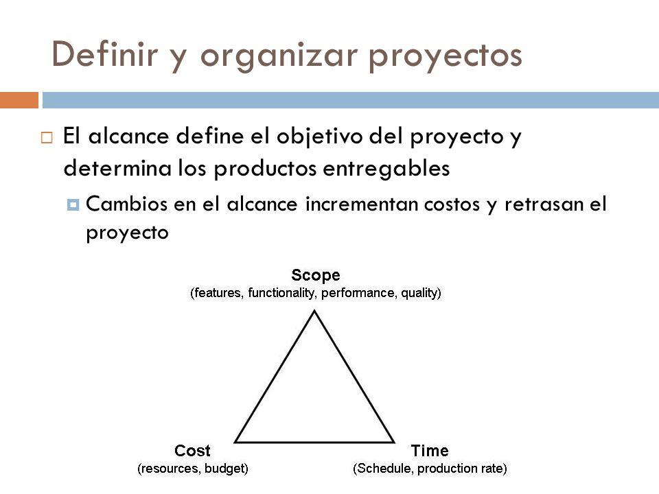 Resumen de Método CPM Seis tiempos importantes para cada actividad Duración ES, EF: Inicio y Término mas tempranos LS, LF: Inicio y Término mas tarde ST: Holgura.