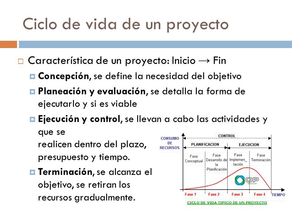 Planificación de Proyectos Plan de proyecto Documento que establece el objetivo, y forma que se realizara un proyecto.