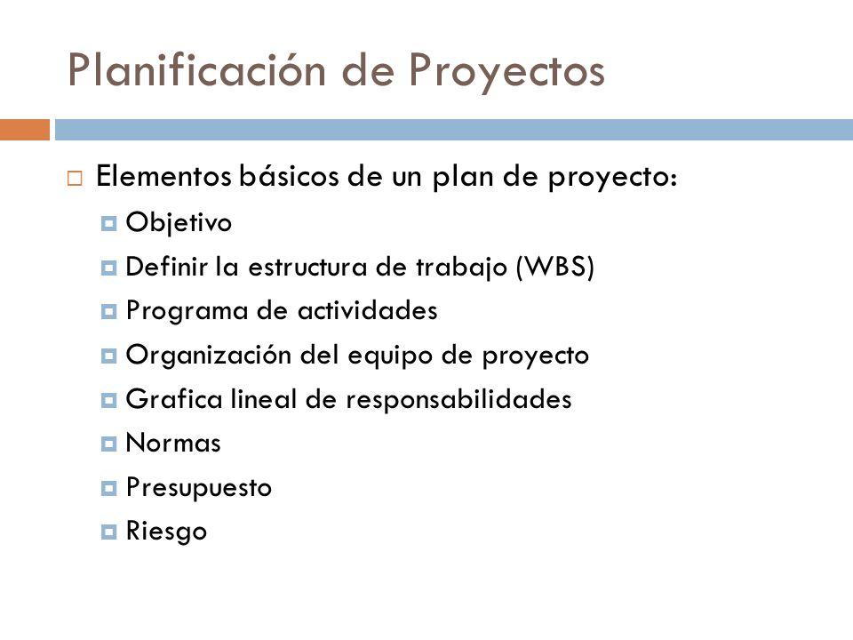 Planificación de Proyectos Elementos básicos de un plan de proyecto: Objetivo Definir la estructura de trabajo (WBS) Programa de actividades Organización del equipo de proyecto Grafica lineal de responsabilidades Normas Presupuesto Riesgo