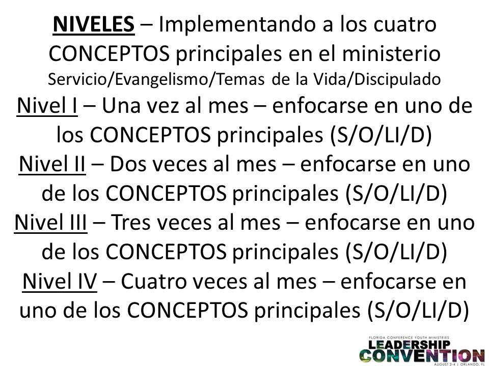 NIVELES – Implementando a los cuatro CONCEPTOS principales en el ministerio Servicio/Evangelismo/Temas de la Vida/Discipulado Nivel I – Una vez al mes – enfocarse en uno de los CONCEPTOS principales (S/O/LI/D) Nivel II – Dos veces al mes – enfocarse en uno de los CONCEPTOS principales (S/O/LI/D) Nivel III – Tres veces al mes – enfocarse en uno de los CONCEPTOS principales (S/O/LI/D) Nivel IV – Cuatro veces al mes – enfocarse en uno de los CONCEPTOS principales (S/O/LI/D)
