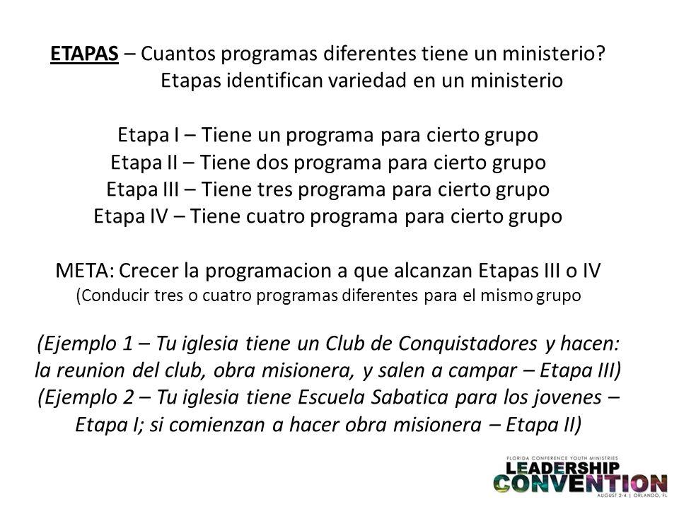 OBJETIVO– Evaluar a todo Ministerio Juvenil y analizar en cual Fase / Etapa estan y orar y estudiar como avanzar el ministerio al proximo Fase/Etapa.