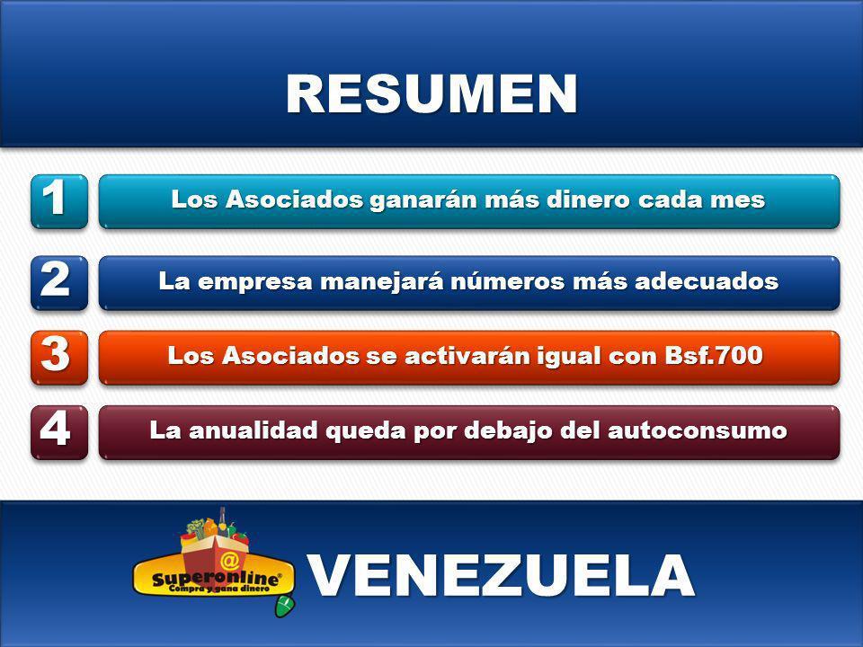 RESUMEN VENEZUELA Los Asociados ganarán más dinero cada mes La empresa manejará números más adecuados Los Asociados se activarán igual con Bsf.700 La