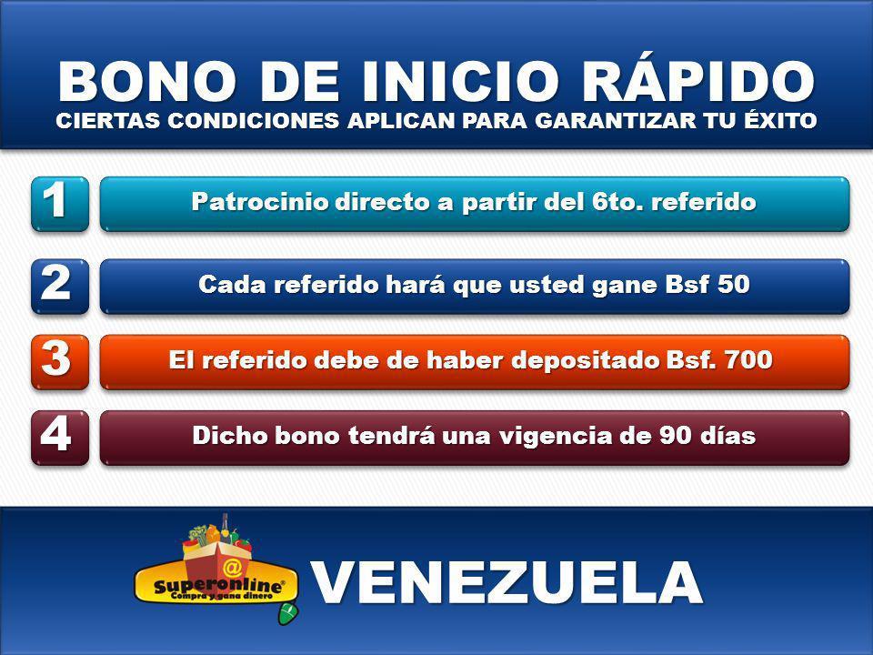 VENEZUELA CIERTAS CONDICIONES APLICAN PARA GARANTIZAR TU ÉXITO Patrocinio directo a partir del 6to. referido Cada referido hará que usted gane Bsf 50