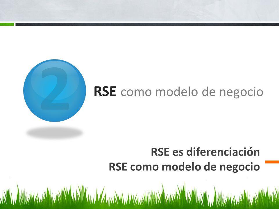 2 RSE como modelo de negocio RSE es diferenciación RSE como modelo de negocio