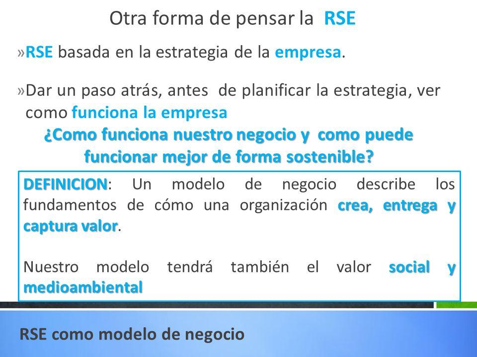 » RSE basada en la estrategia de la empresa. » Dar un paso atrás, antes de planificar la estrategia, ver como funciona la empresa ¿Como funciona nuest