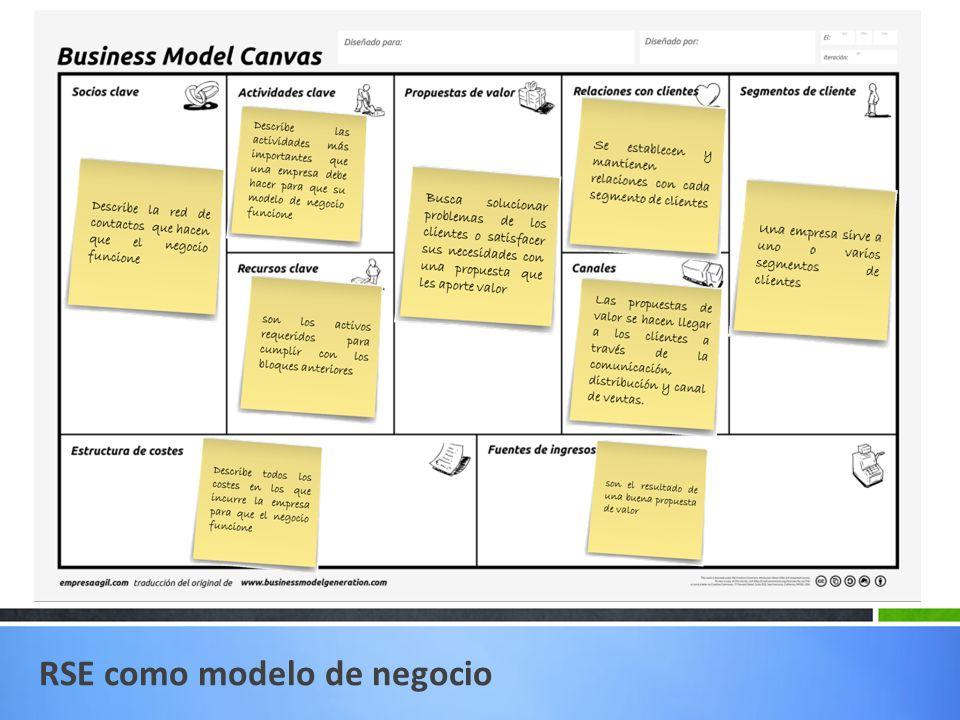 RSE como modelo de negocio