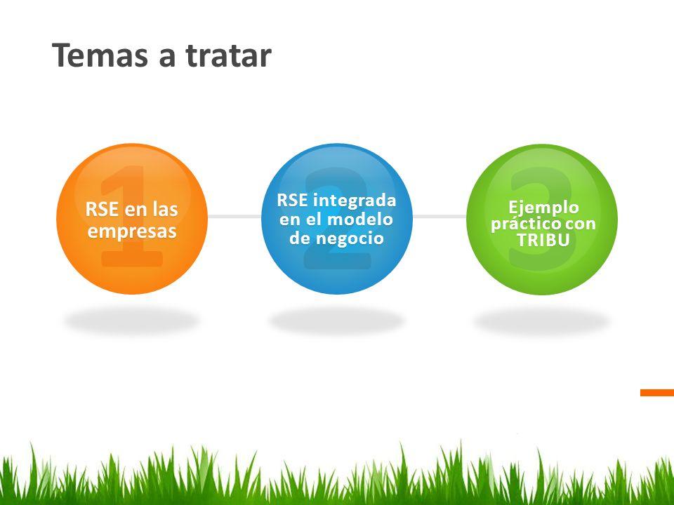 Temas a tratar 1 RSE en las empresas 2 RSE integrada en el modelo de negocio 3 Ejemplo práctico con TRIBU