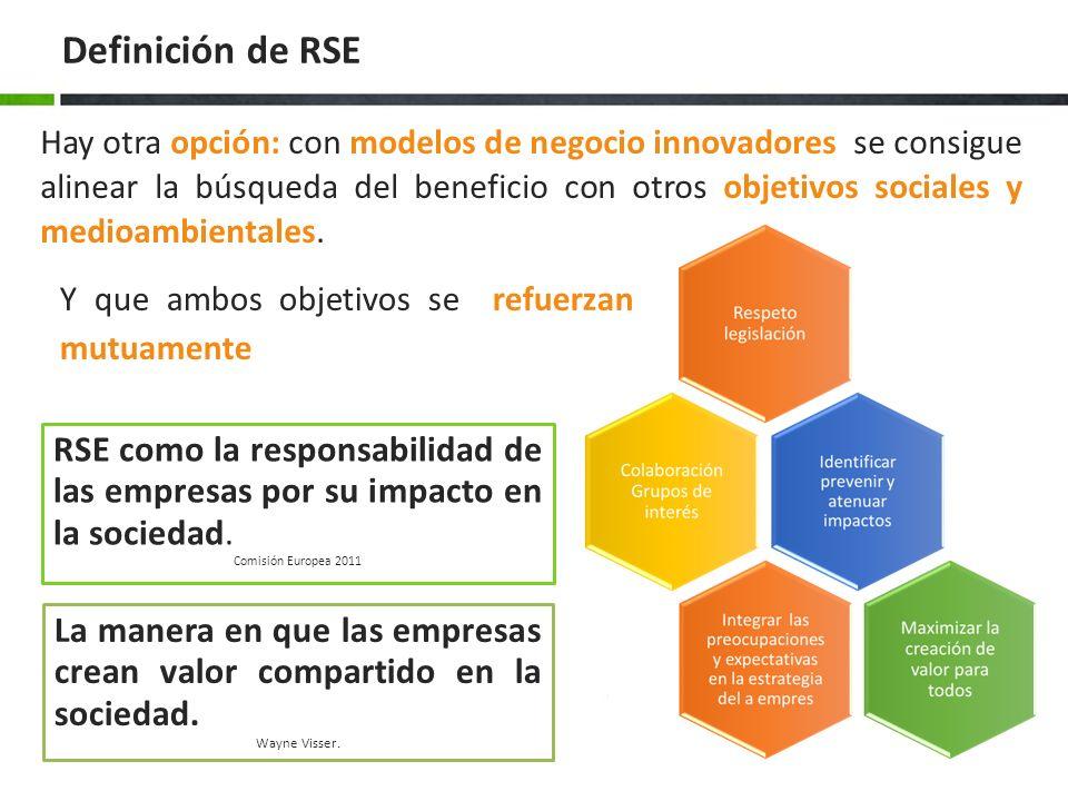 Tres enfoques a la hora de enfrentarse a la RSE: No hacer nada RSE Instrumental RSE Avanzada Definición de RSE