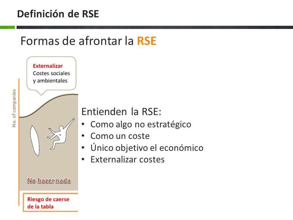 Definición de RSE Formas de afrontar la RSE Entienden la RSE: Es estratégica Oportunidad diferenciarse Es proactiva Reflejada en la Misión y Visión En