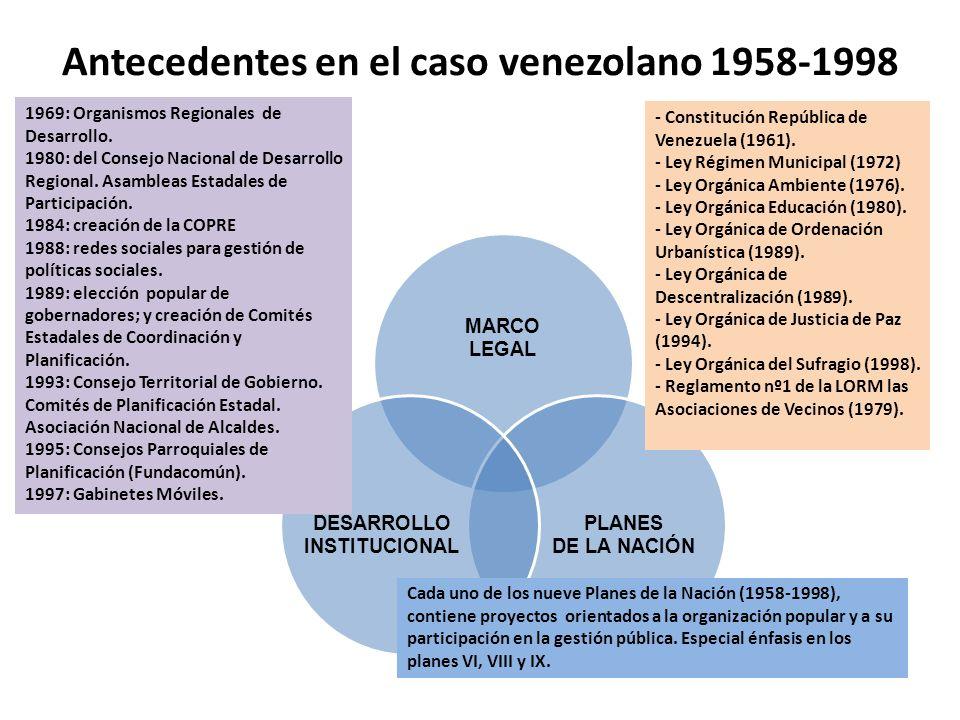 Antecedentes en el caso venezolano 1958-1998 MARCO LEGAL PLANES DE LA NACIÓN DESARROLLO INSTITUCIONAL - Constitución República de Venezuela (1961). -