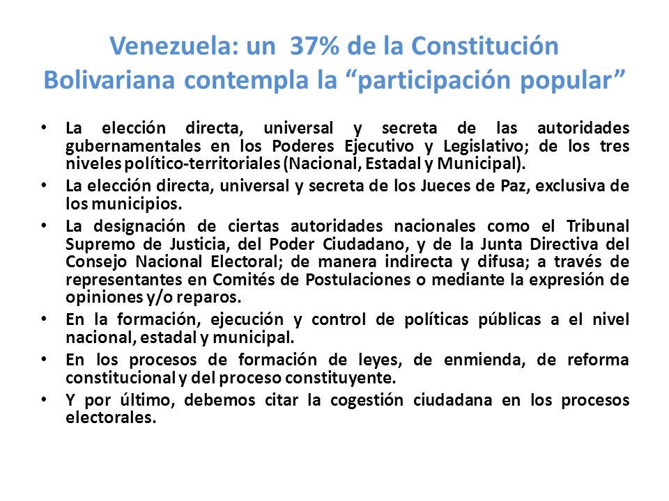 La elección directa, universal y secreta de las autoridades gubernamentales en los Poderes Ejecutivo y Legislativo; de los tres niveles político-terri