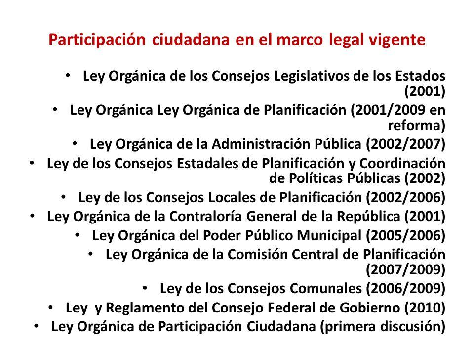 Participación ciudadana en el marco legal vigente Ley Orgánica de los Consejos Legislativos de los Estados (2001) Ley Orgánica Ley Orgánica de Planifi