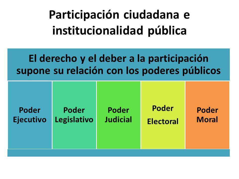 Participación ciudadana e institucionalidad pública El derecho y el deber a la participación supone su relación con los poderes públicos Poder Ejecuti
