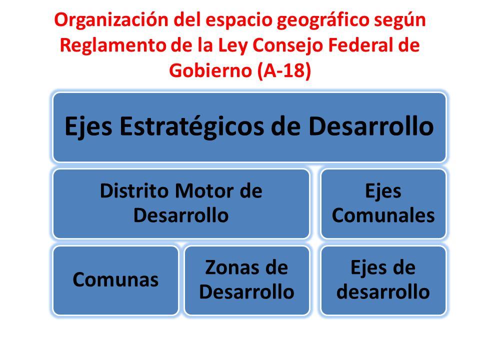 Organización del espacio geográfico según Reglamento de la Ley Consejo Federal de Gobierno (A-18)