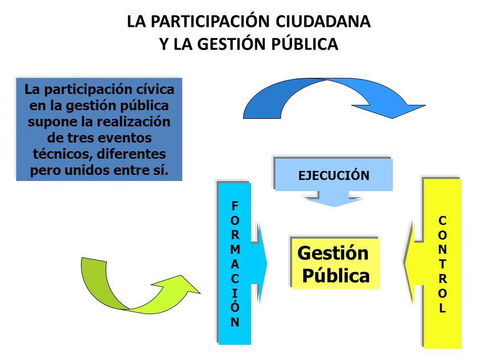 LA PARTICIPACIÓN CIUDADANA Y LA GESTIÓN PÚBLICA Gestión Pública EJECUCIÓN CONTROLCONTROL FORMACIÓNFORMACIÓN La participación cívica en la gestión públ
