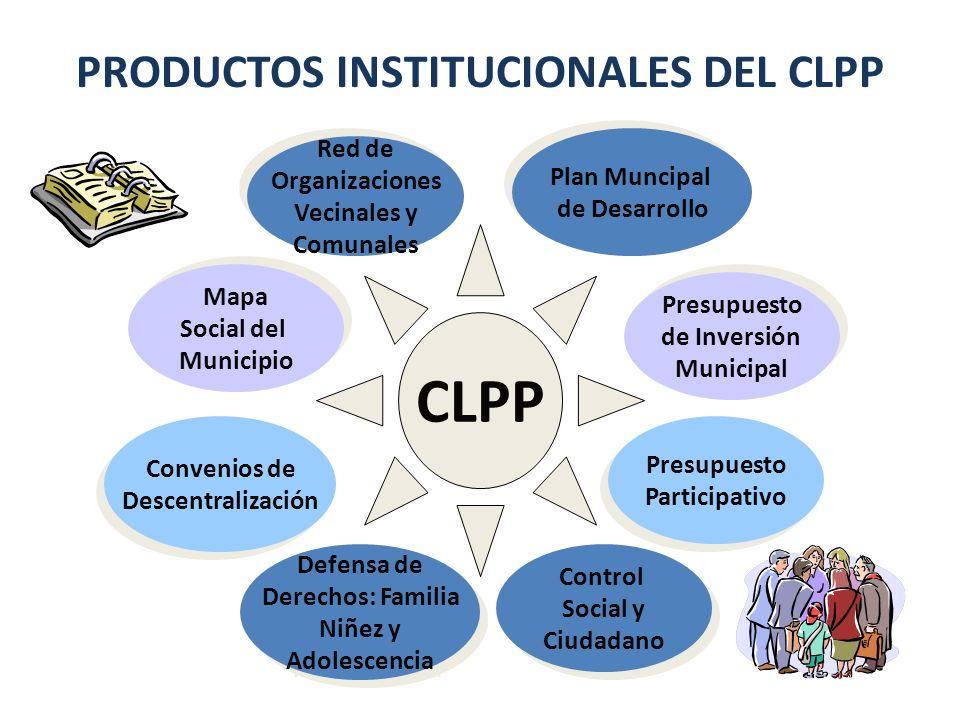 PRODUCTOS INSTITUCIONALES DEL CLPP CLPP Red de Organizaciones Vecinales y Comunales Red de Organizaciones Vecinales y Comunales Convenios de Descentra