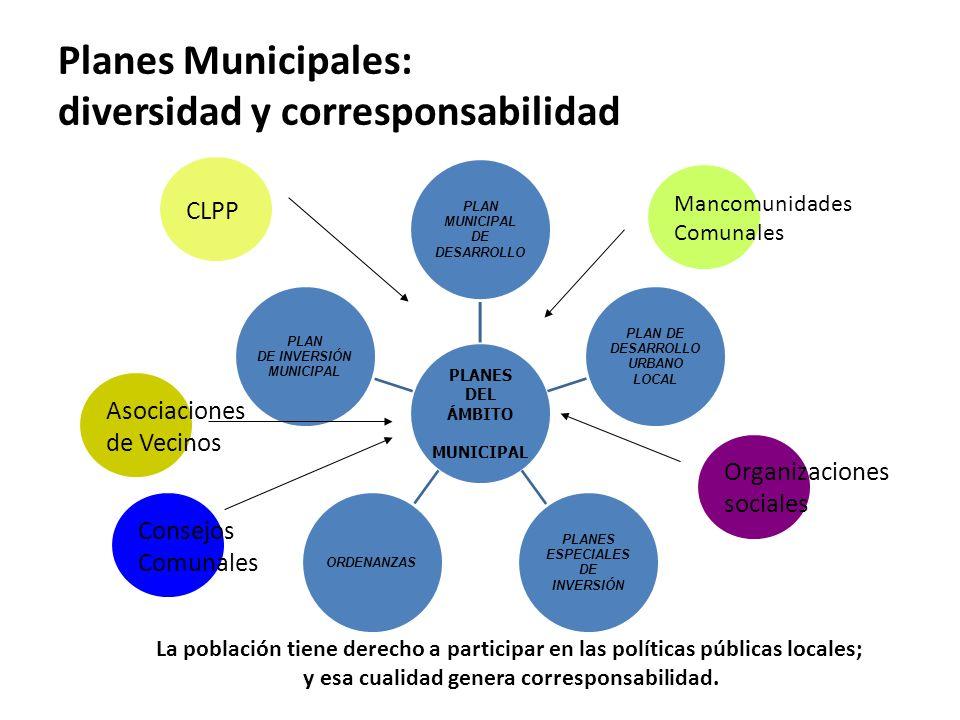 Planes Municipales: diversidad y corresponsabilidad CLPP Asociaciones de Vecinos Mancomunidades Comunales Organizaciones sociales Consejos Comunales L