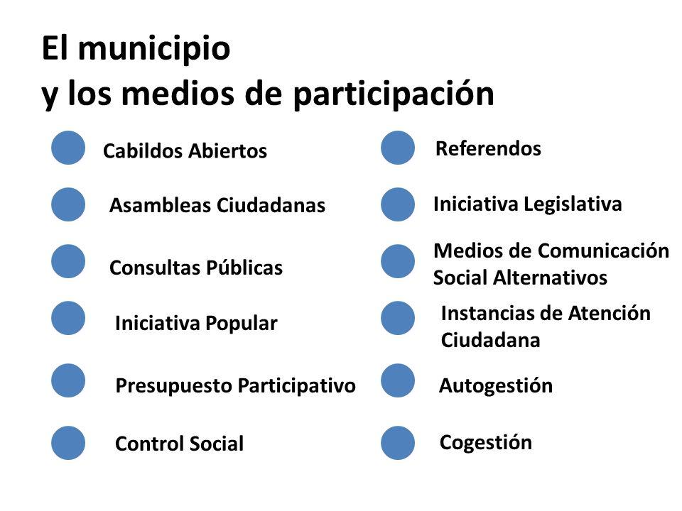 El municipio y los medios de participación Cabildos Abiertos Asambleas Ciudadanas Consultas Públicas Iniciativa Popular Presupuesto Participativo Cont